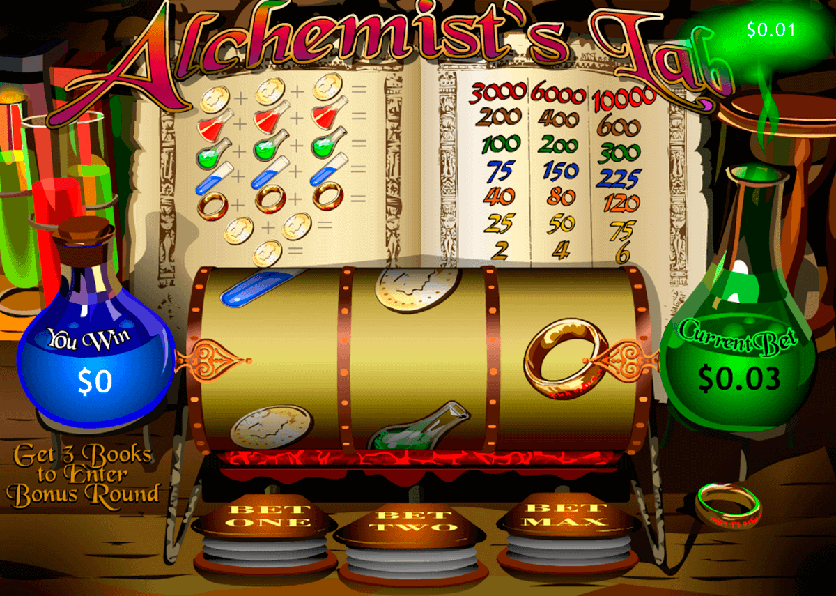 alchemists lab playtech gokkast
