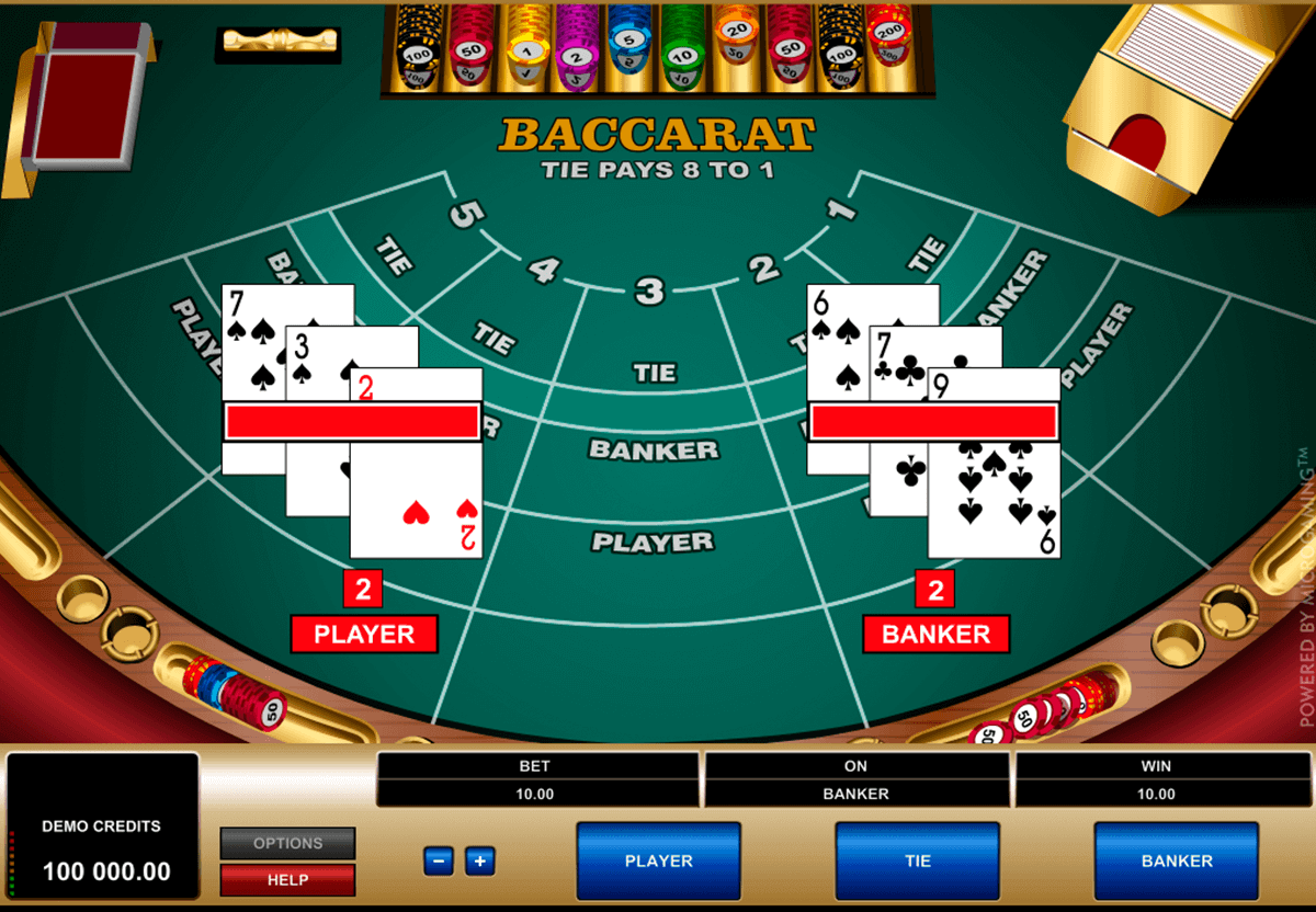 How Baccarat Works