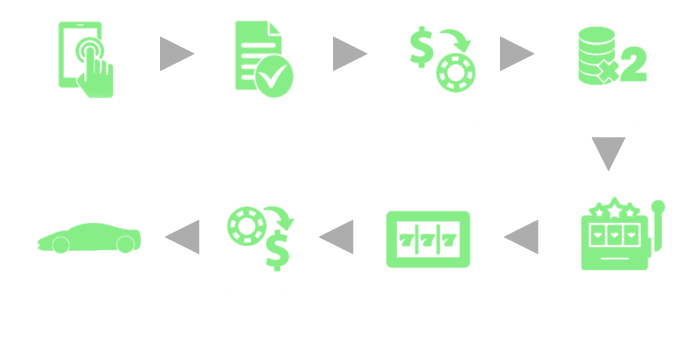Online gokken bij de meest betrouwbare casino's in Nederland 2018