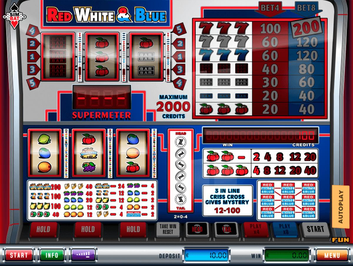 2009 автоматы будут в спб году игровые закрыты ли в