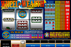 wheel of wealth microgaming gokkast