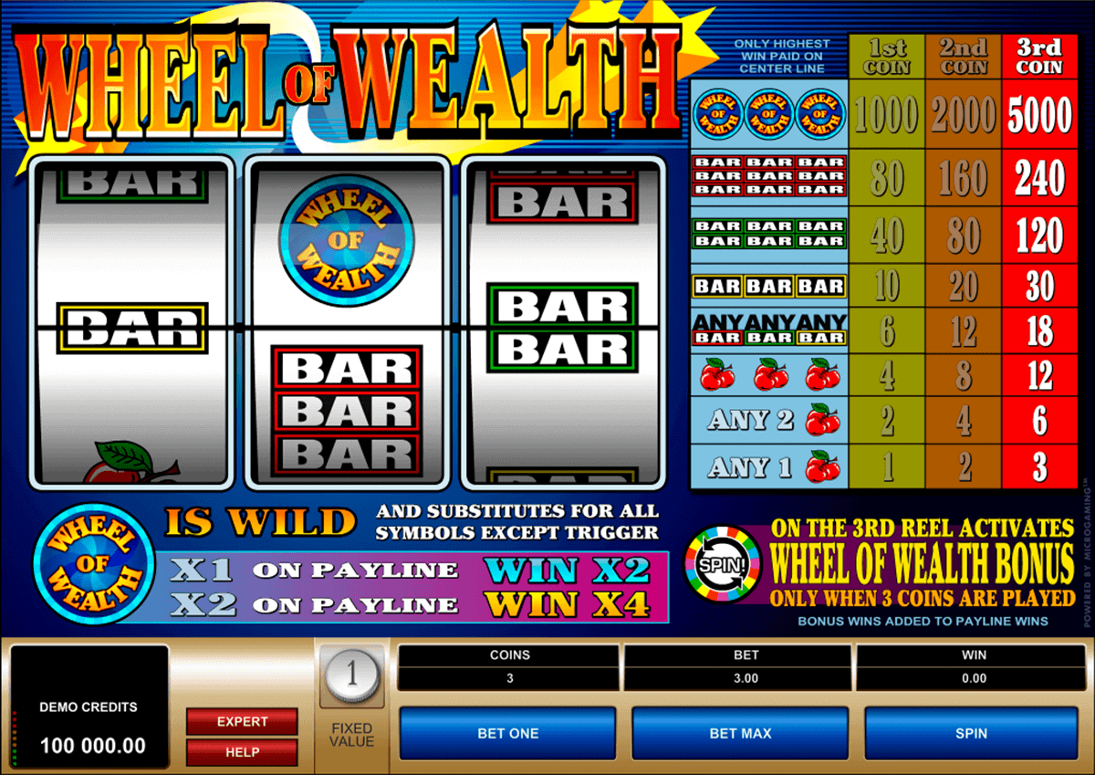 wheel of wealth microgaming gokkast